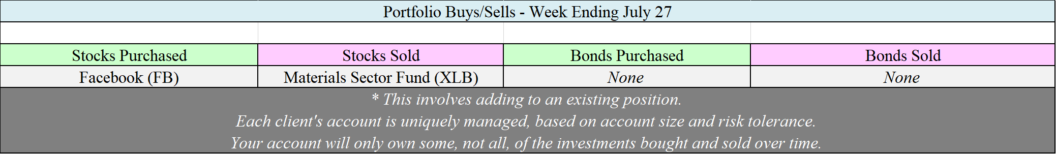 Allocation Changes - 07-27-18.png