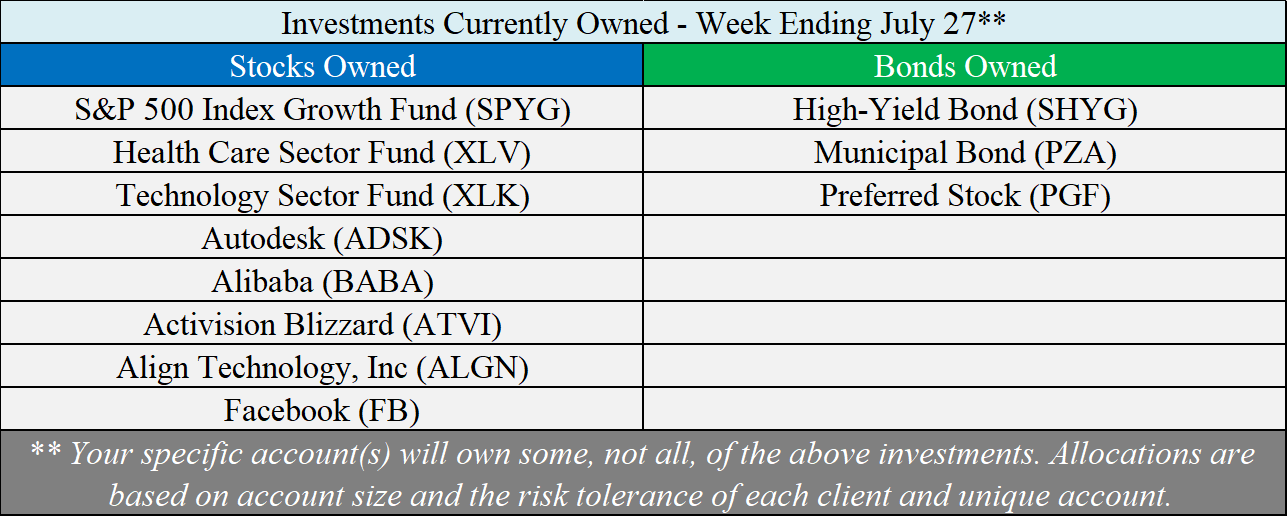 Investments Owned - 07-27-18.png