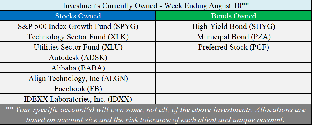 Investments Owned - 08-10-18.png