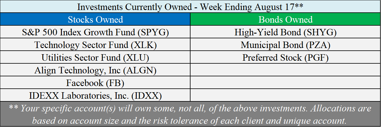 Investments Owned - 08-17-18.png