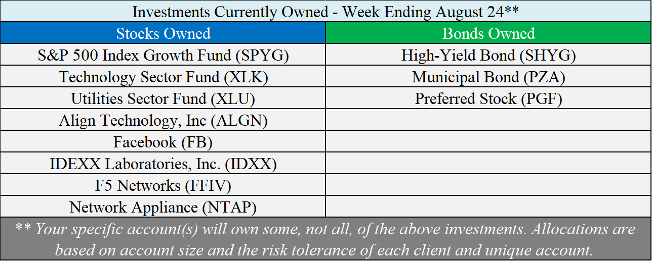 Investments Owned - 08-24-18.png