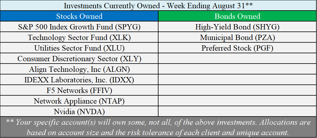 Investments Owned - 08-31-18.png