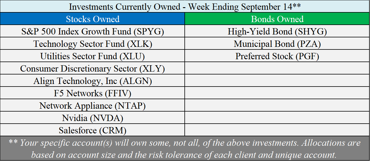 Investments Owned - 09-14-18.png