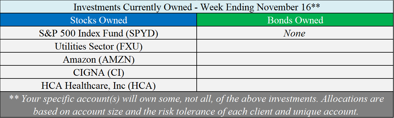 Investments Owned - 11-16-18.png