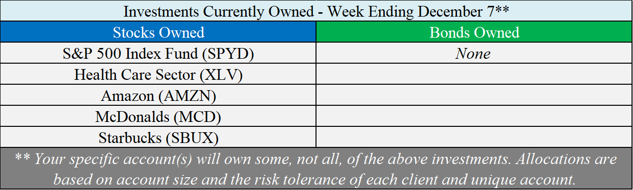 Investments Owned - 12-07-18.png