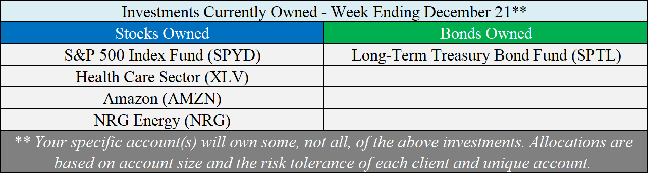 Investments Owned - 12-21-18.png