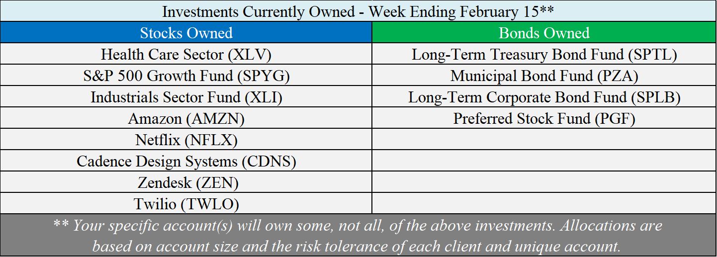 Investments Owned - 02-15-19.png
