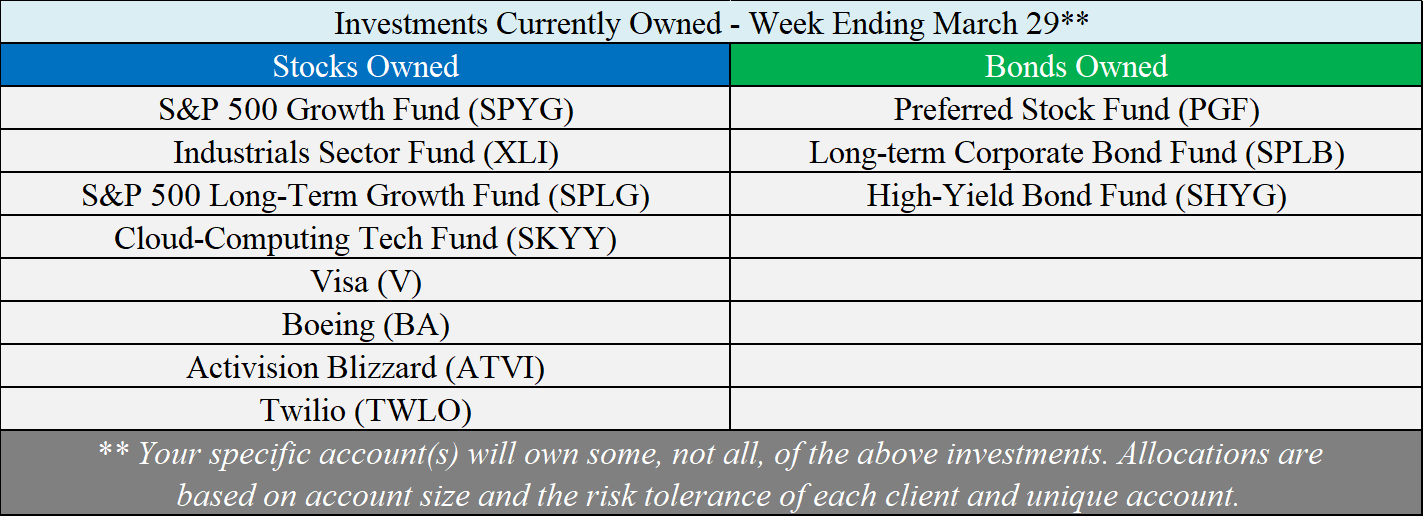 Investments Owned - 03-29-19.png