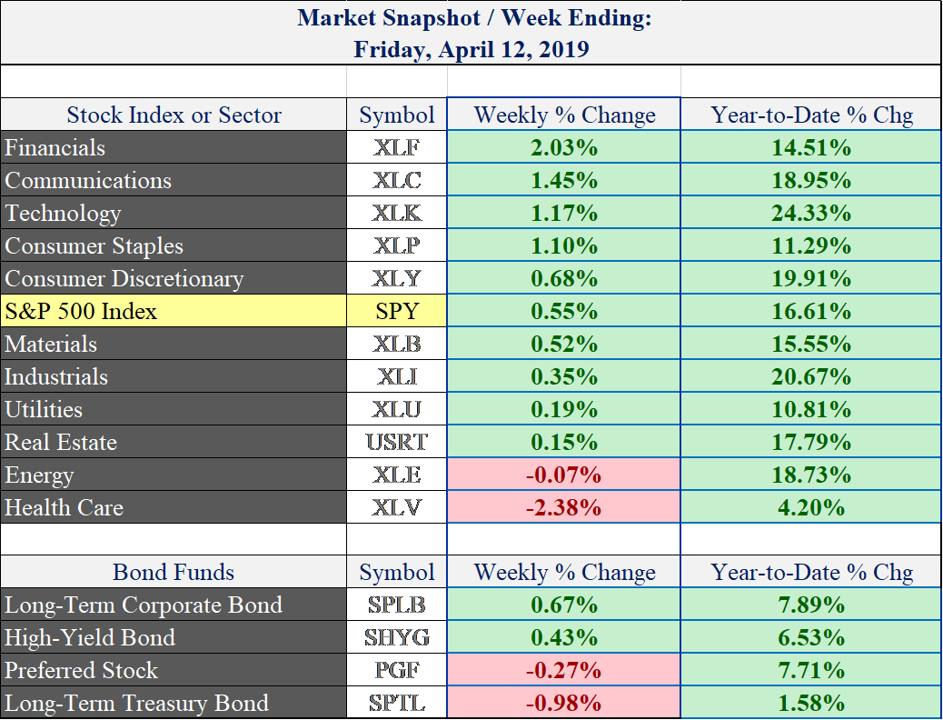 (price data via stockcharts.com)