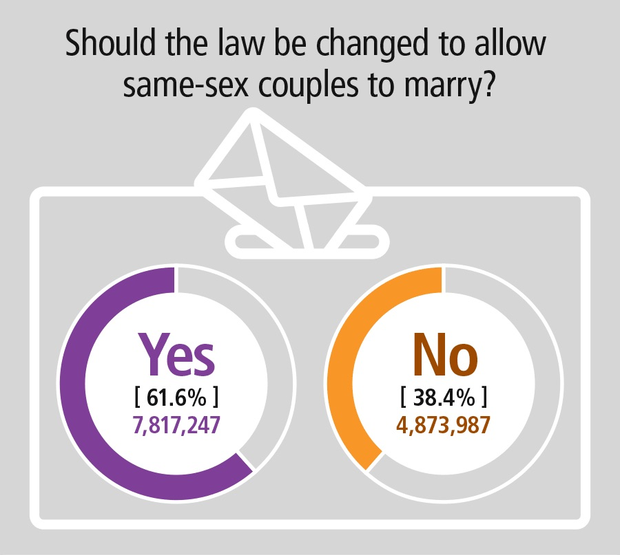 Response_infographic.jpg