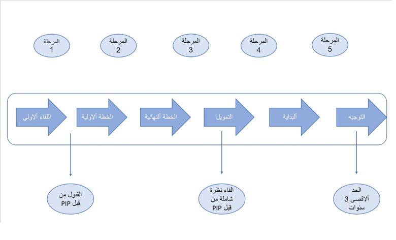 Schema Arabisch.jpg