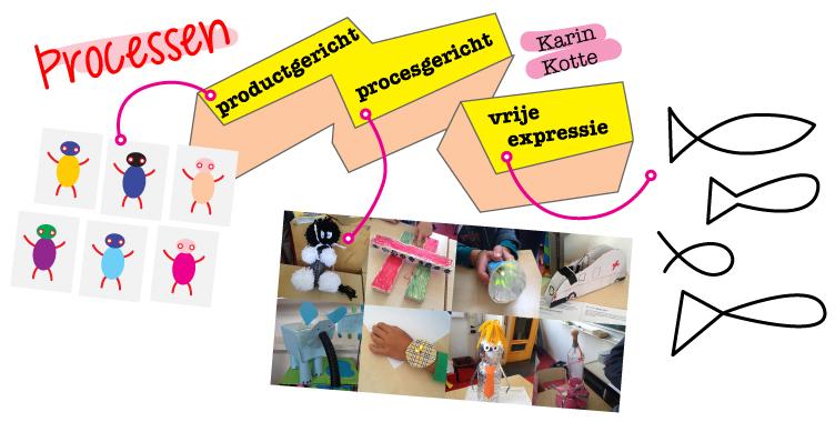 processen-1.jpg
