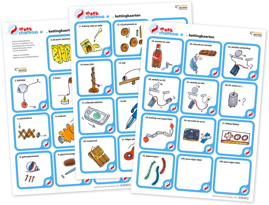 makerchallenge_chaincards-1024x783.jpg