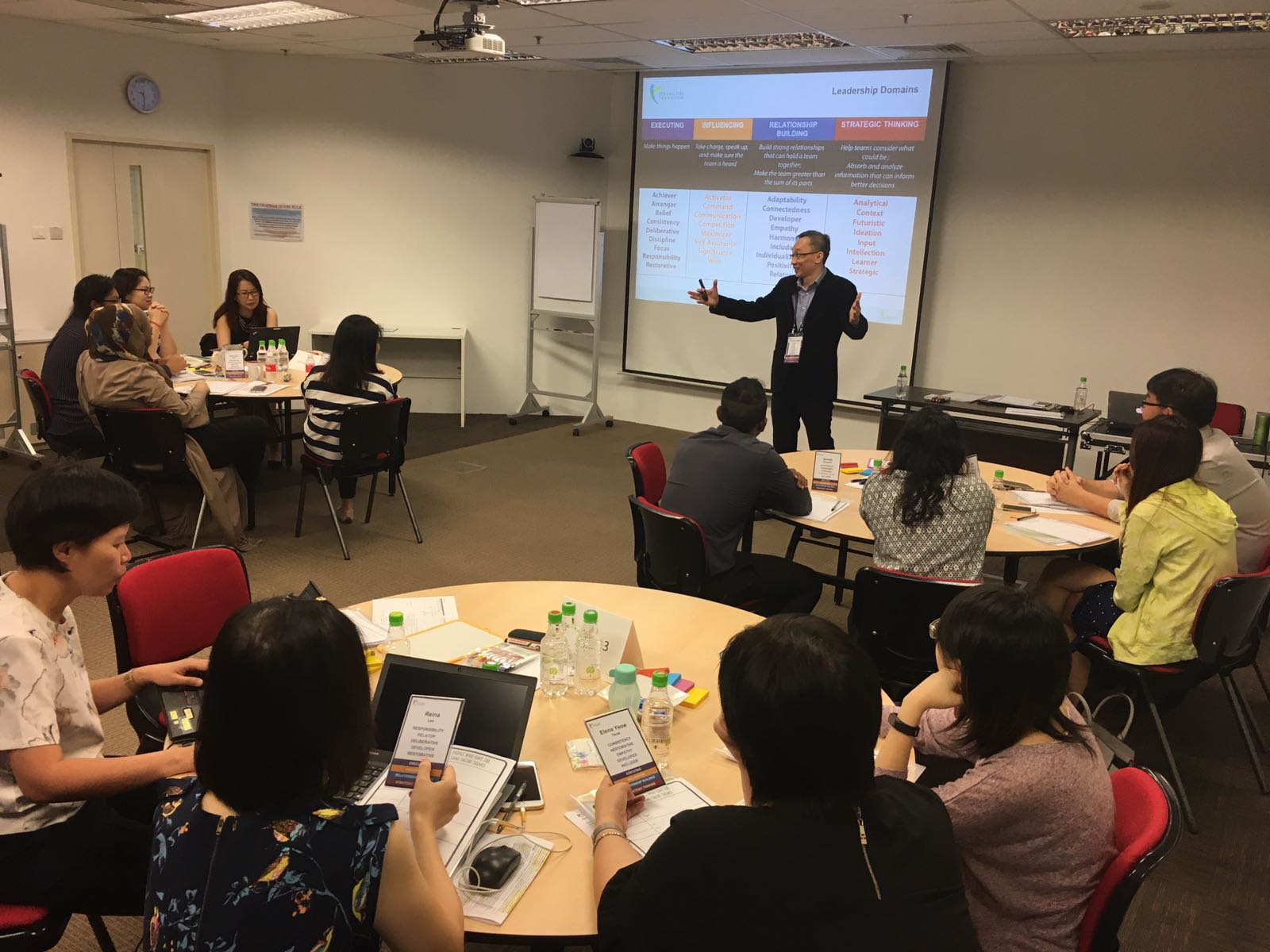 Corporate StrengthsFinder @ National Healthcare Group