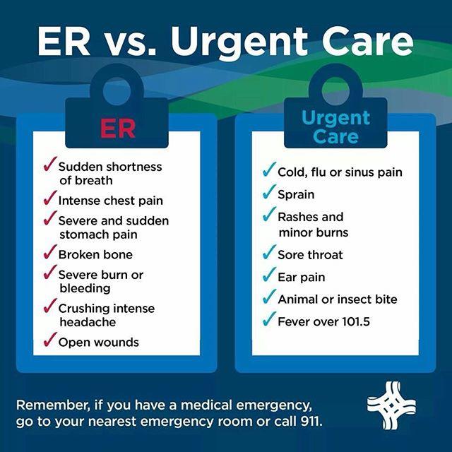 ER VS Urgent Care.jpg
