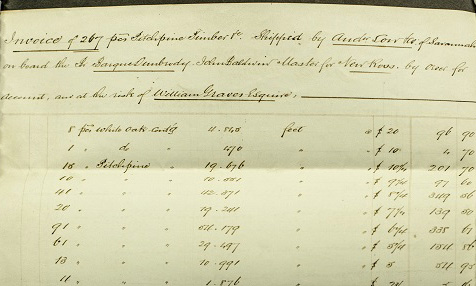 """Invoice from Andrew Low to Graves and Sons,"" (8 February 1847), Graves Collection, BR 3/087.  National Archives of Ireland, Dublin."