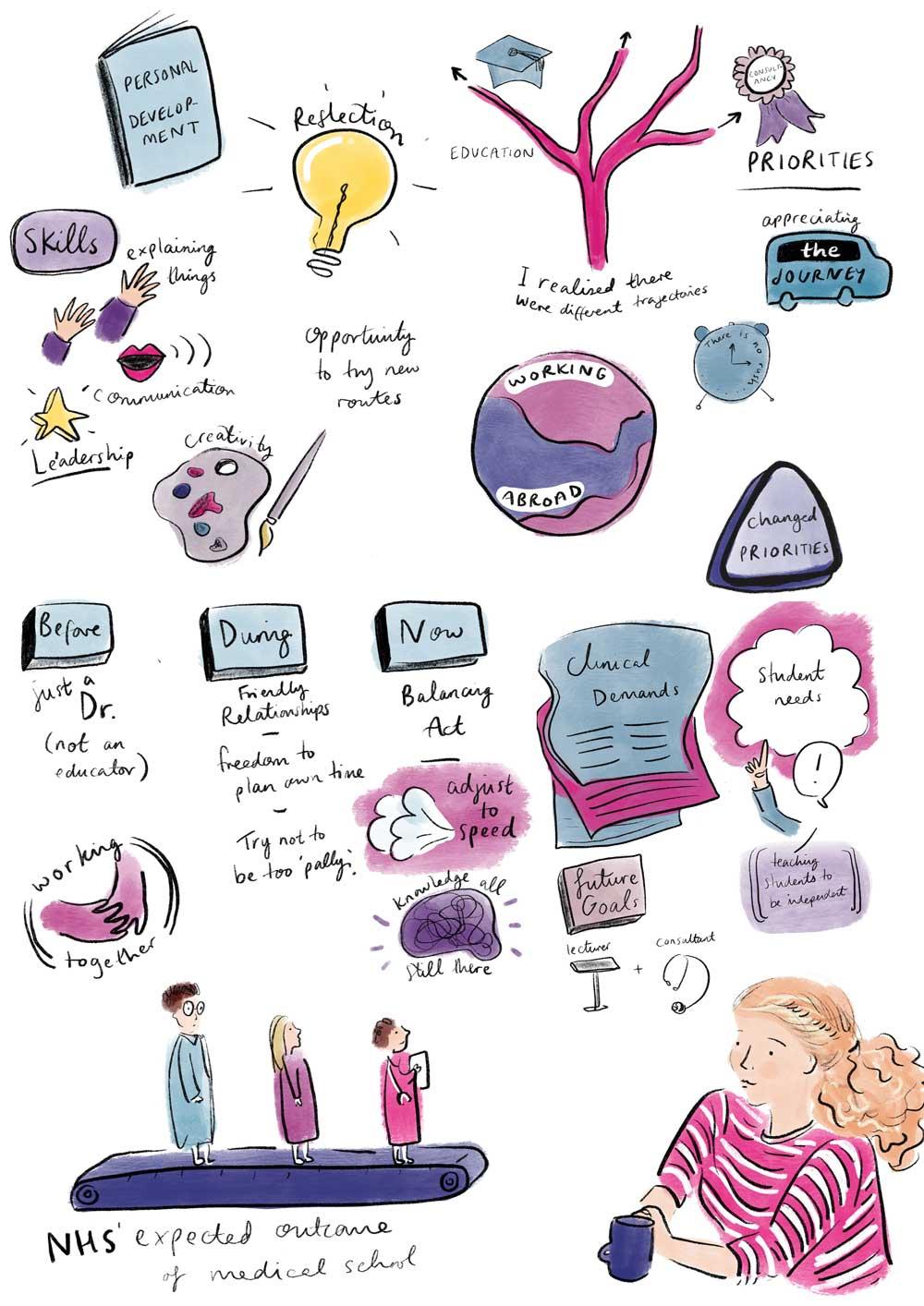 Live drawing illustrator procreate ipad digital live illustration.jpg