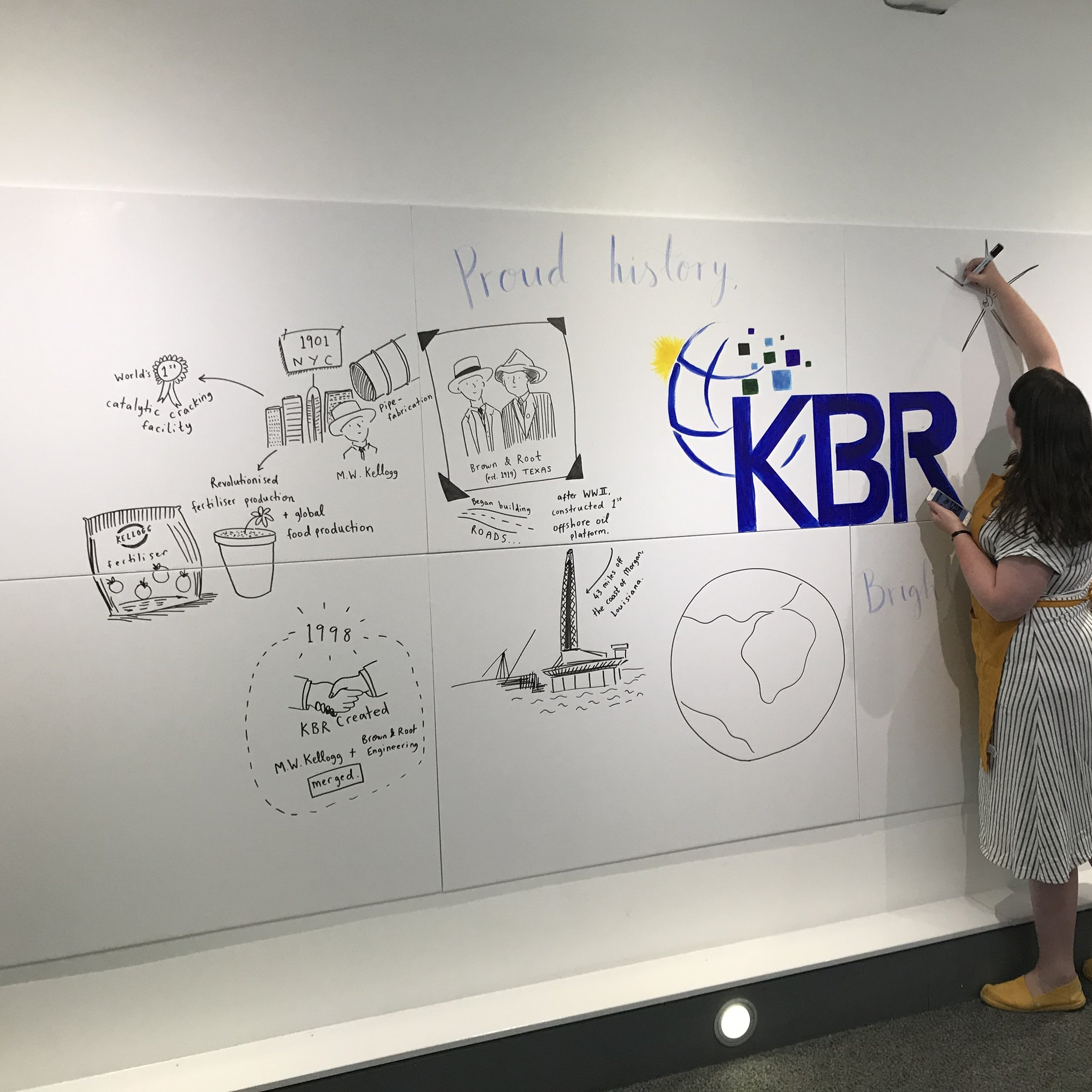 Painting a corporate mural in Surrey, leatherhead live illustration.jpg