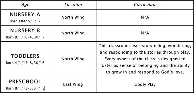 CM Classrooms 2018-19.png