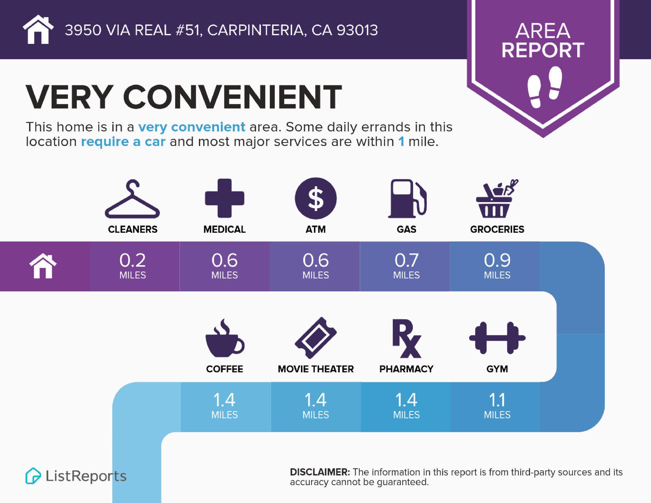 Infographics for 3950 Via Real #51_1_1.png