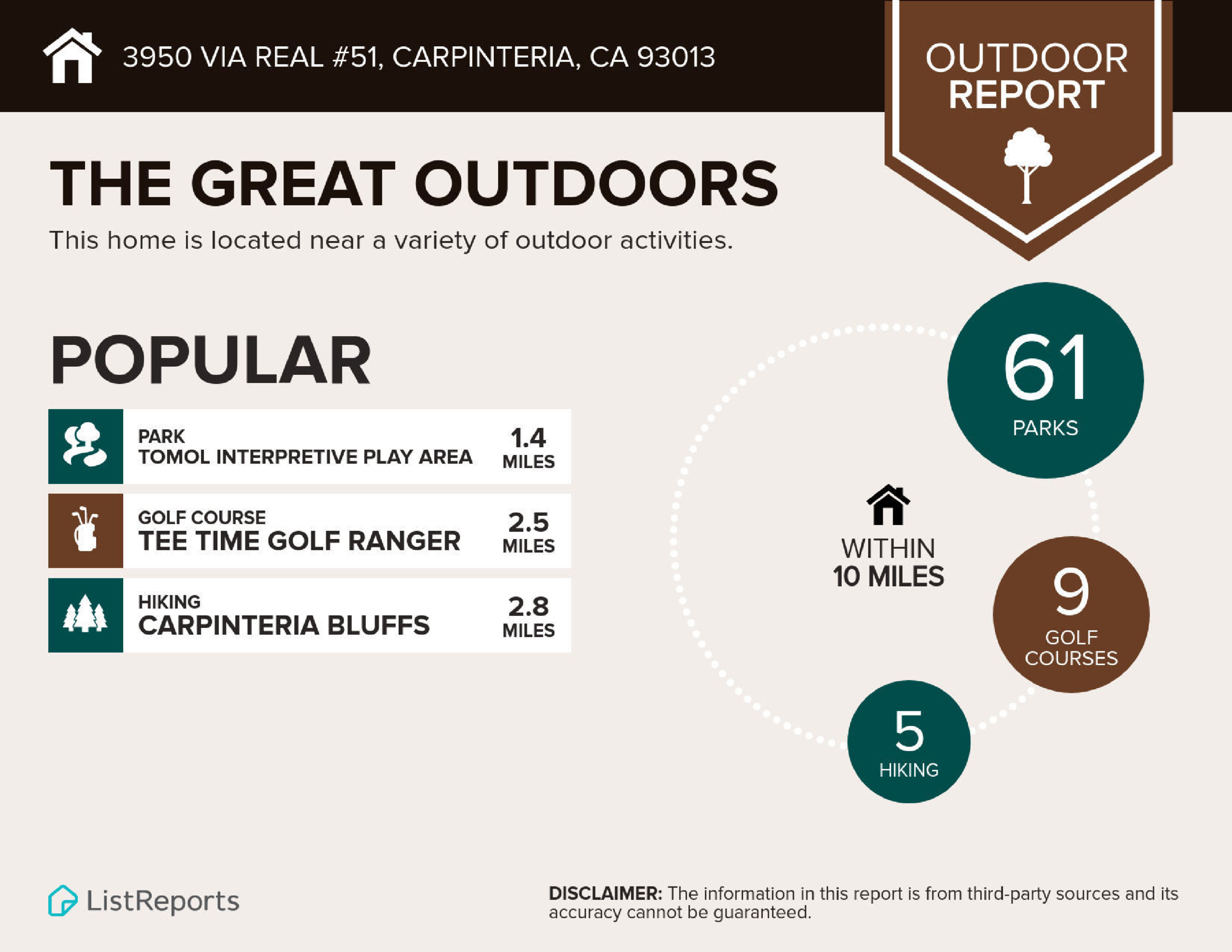 Infographics for 3950 Via Real #51_1_2.png