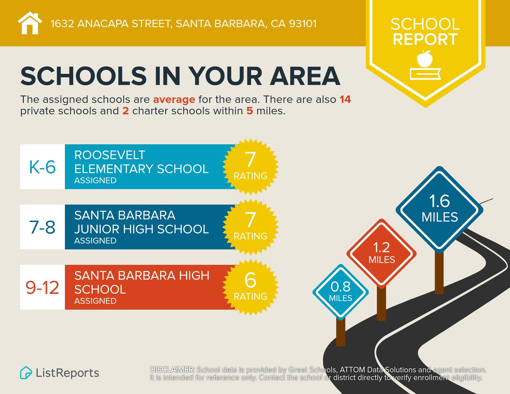 schools.1548963563241.png