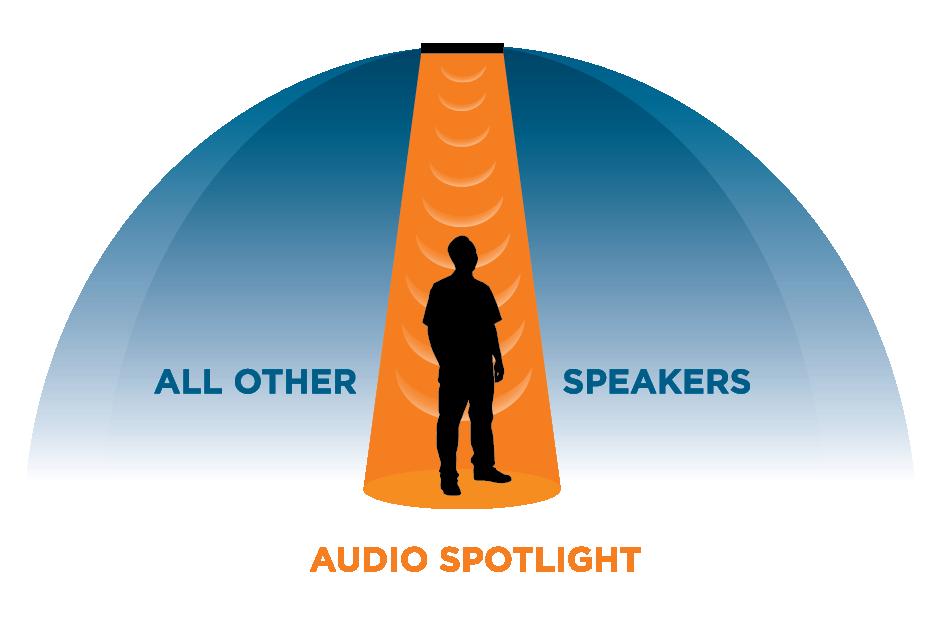 Directional Sound Speaker