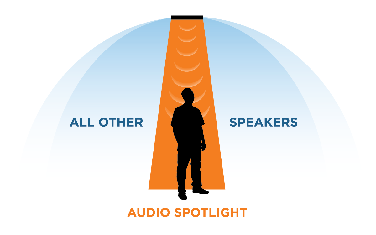 AudioSpotlight_Beam_Graphic-01.png