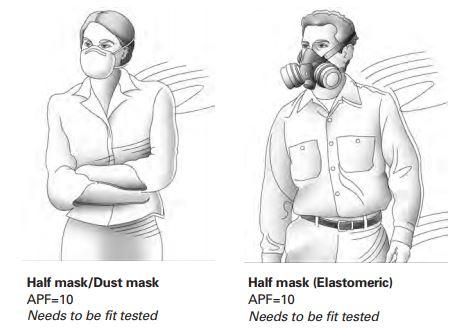 https://www.osha.gov/Publications/3352-APF-respirators.pdf