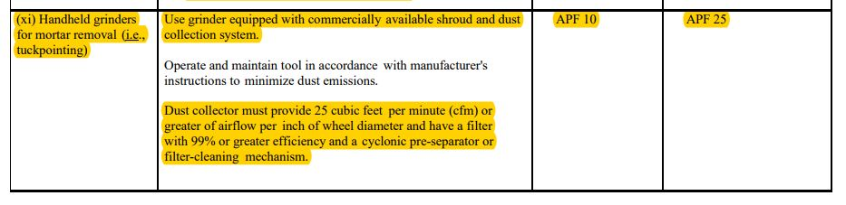 Table 1: Handheld grinders for mortar removal (i.e., tuckpointing)