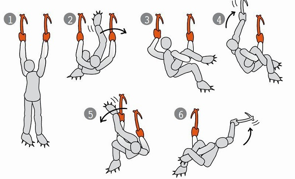 3 Training for Ice Mixed Climbing Fig 4 to Fig 4.jpg