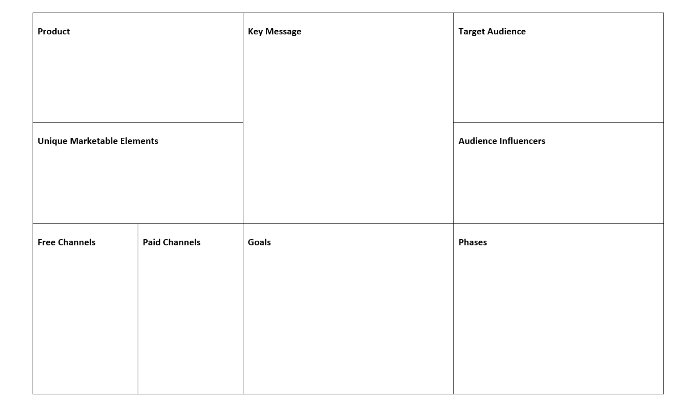 Small Business Marketing Canvas
