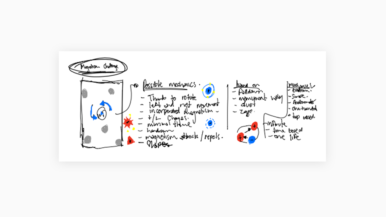 Initial ideation phase. Brainstormed on the iPad Pro.