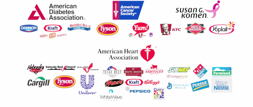 Trusted Institutions and their affiliated sponsors.