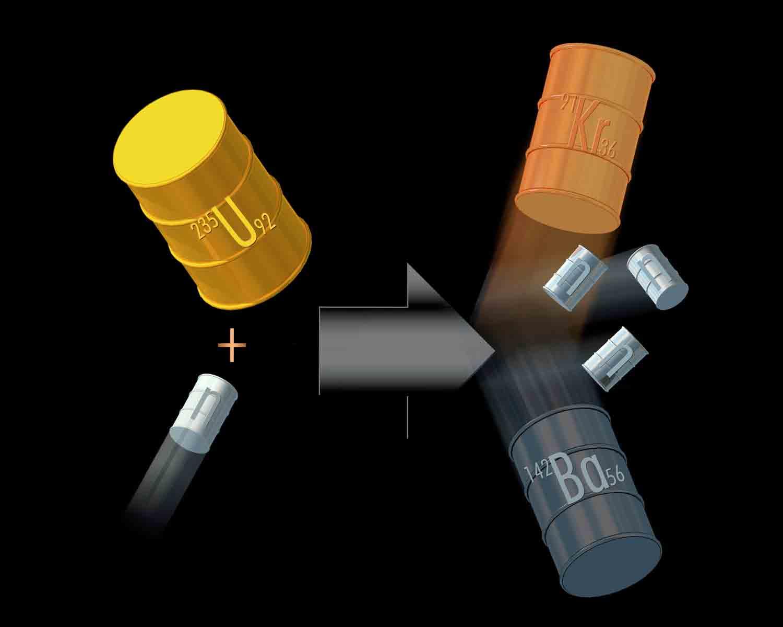 Fission of uranium