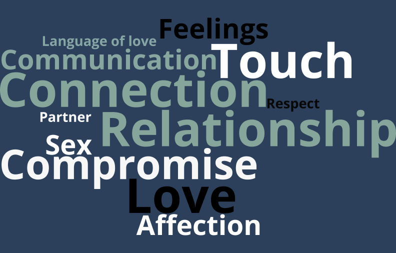 Do you find yourself feeling  any —or  all —of these?