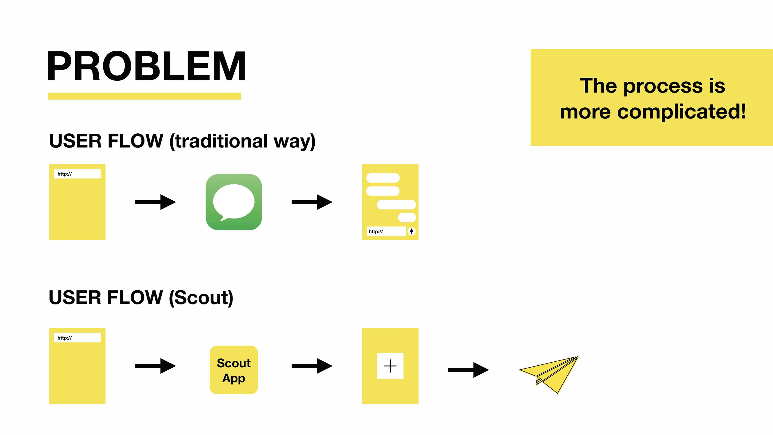 Design Challenge_Scout App_Jingting He_Page_03.jpg