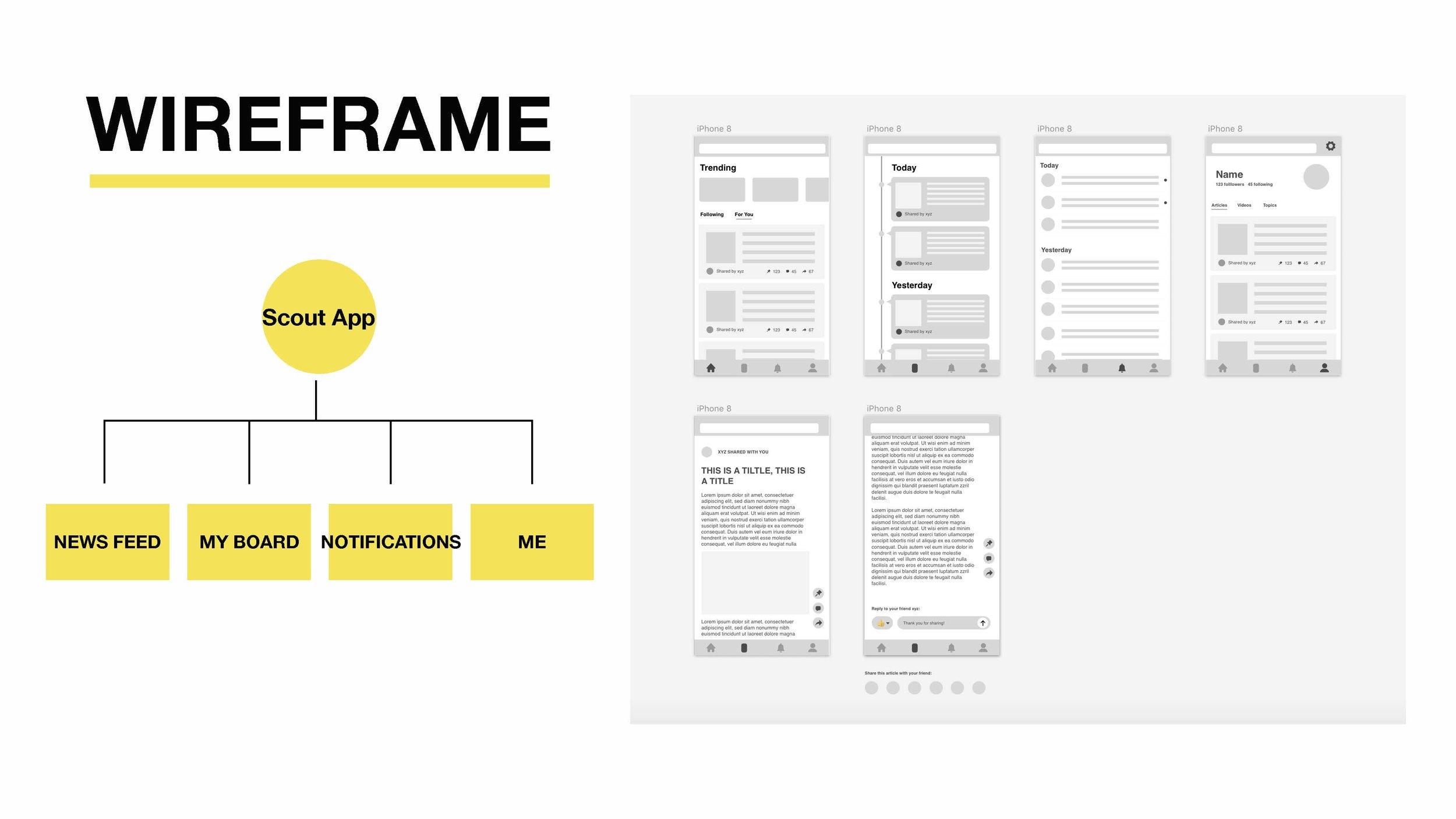 Design Challenge_Scout App_Jingting He_Page_08.jpg