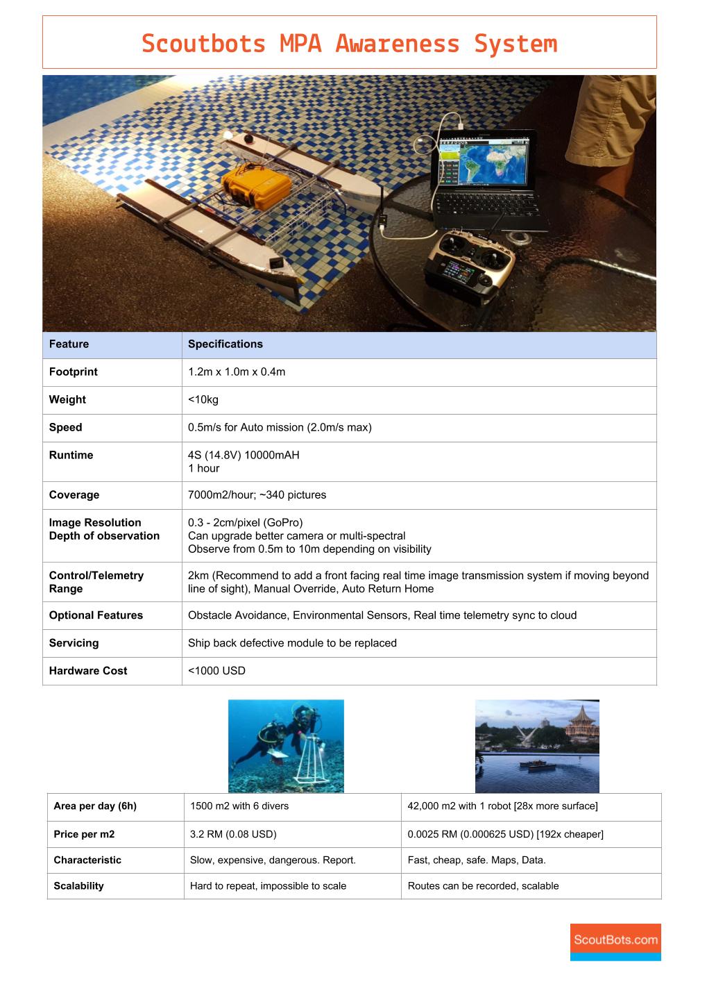 Scoutbots Kuching A4 printing .png