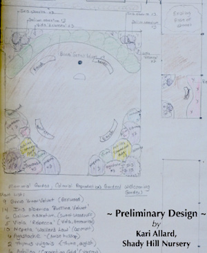 A sketch from the early COurtyard design process.