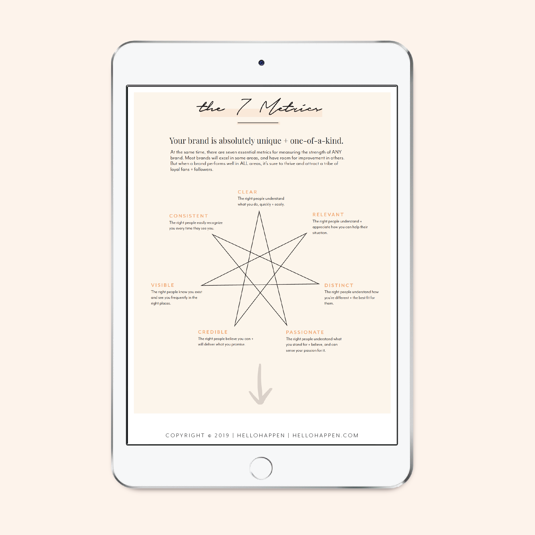 Brand blueprint 7 metrics