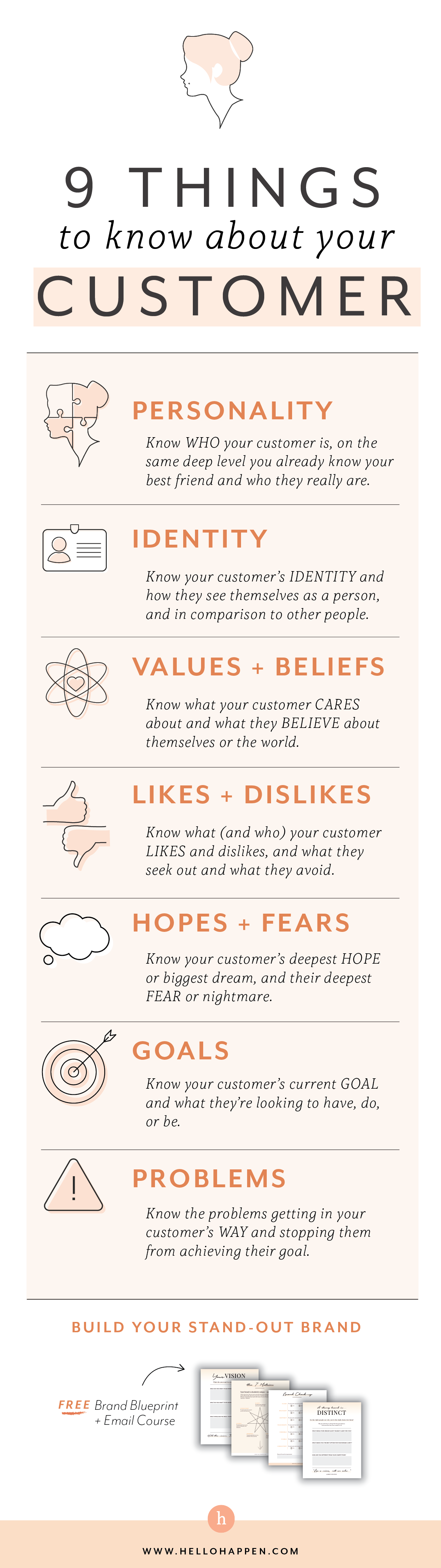 9 things you need to know about your customer // brand messaging / brand strategy / sales strategy / #brandingtips