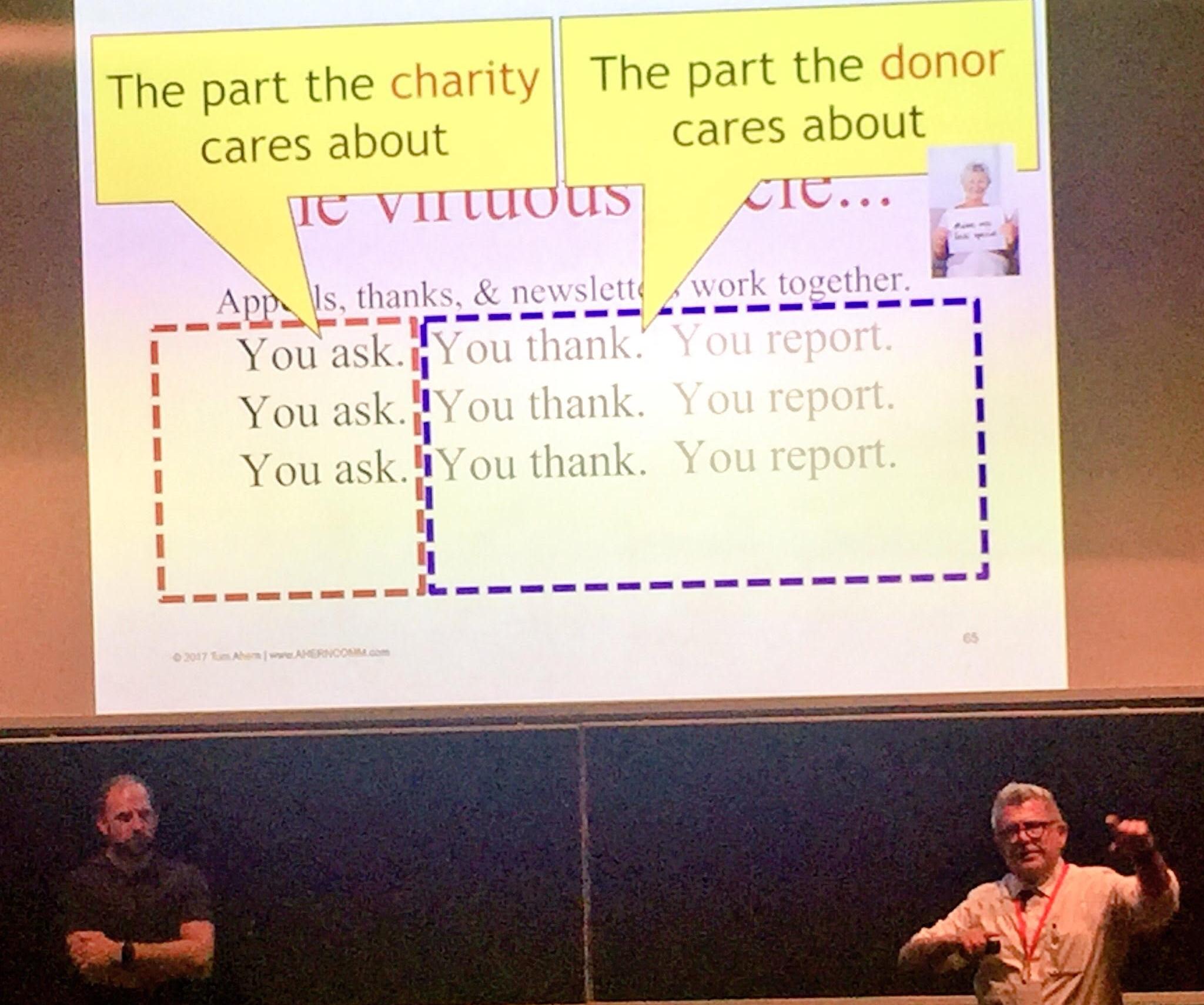 Tom Ahern (r) in actie tijdens de Fundraising Summer School (2017) in Dublin. Samen met John Lepp.