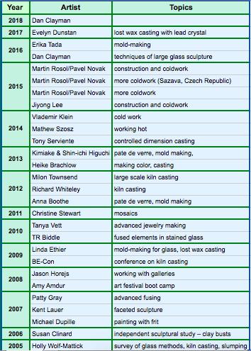 2017 list of classes.png