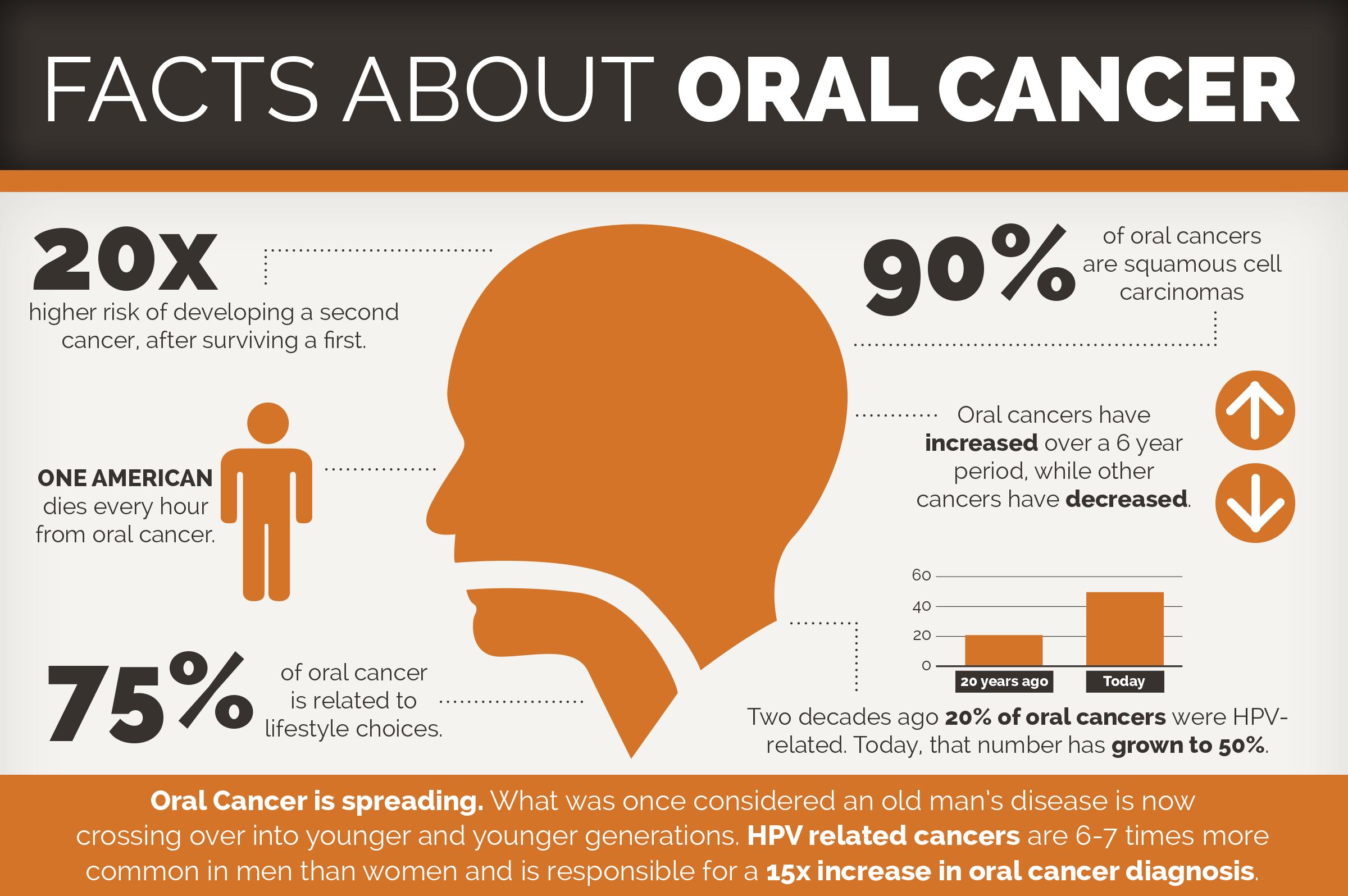 Oral Cancer.png