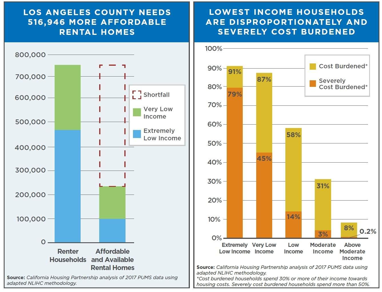 rental_housing_shortage2.jpg
