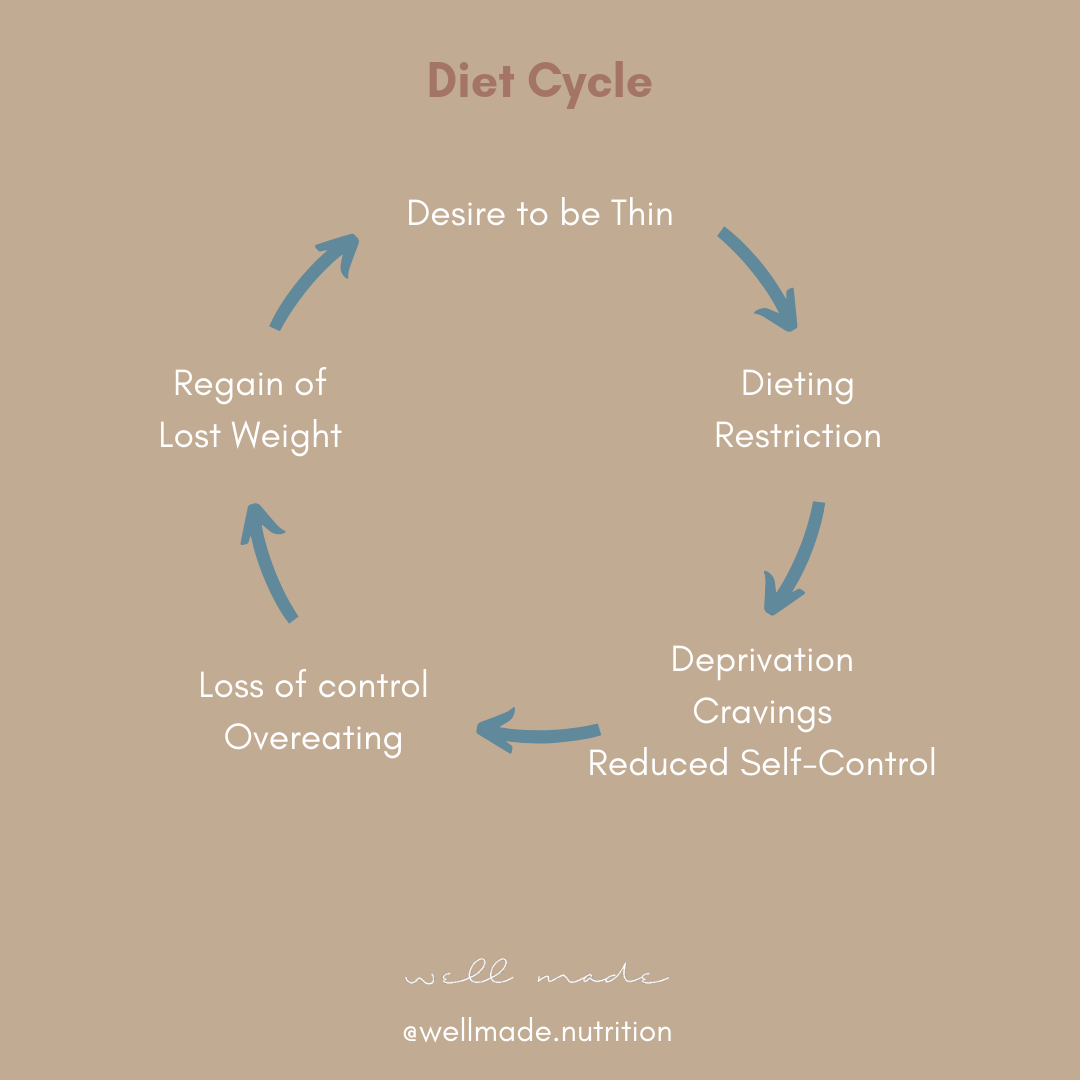 Diet Mentality (4).png