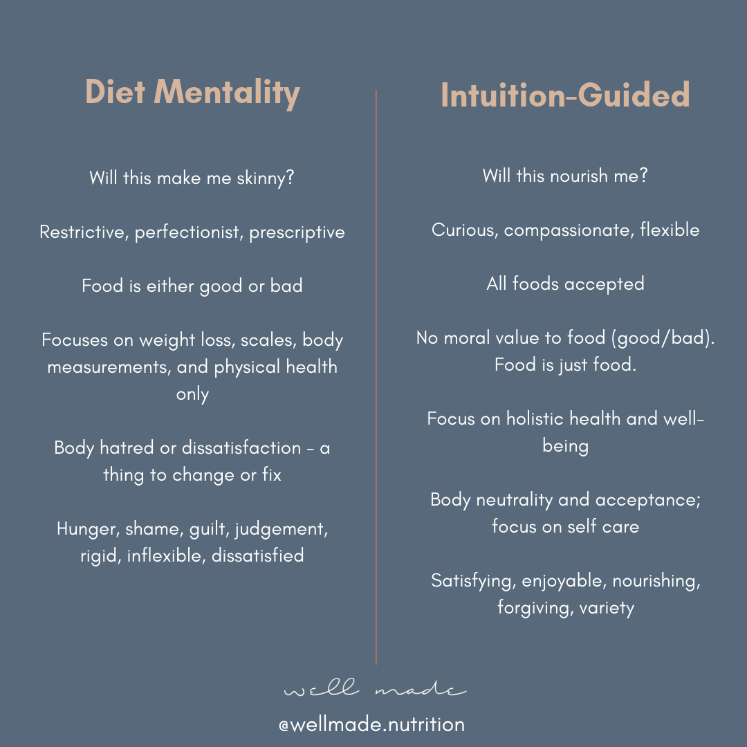 Diet Mentality (3).png