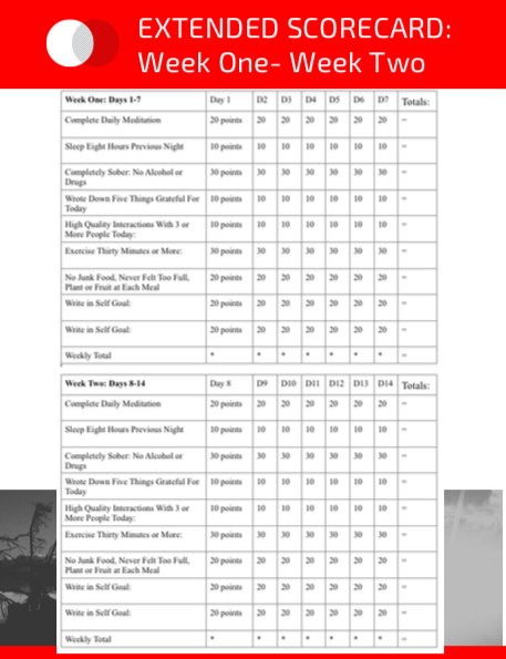 EXTENDED SCORECARD: (For later)click on image or this link to print -