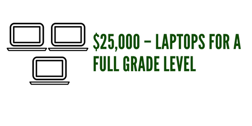 At Vox Collegiate, we embrace the use of technology to enhance instruction and ensure that our students are prepared as 21st century learners. Our ability to use technology is tremendously strengthened if we can guarantee that every child has access to a computer at all times.